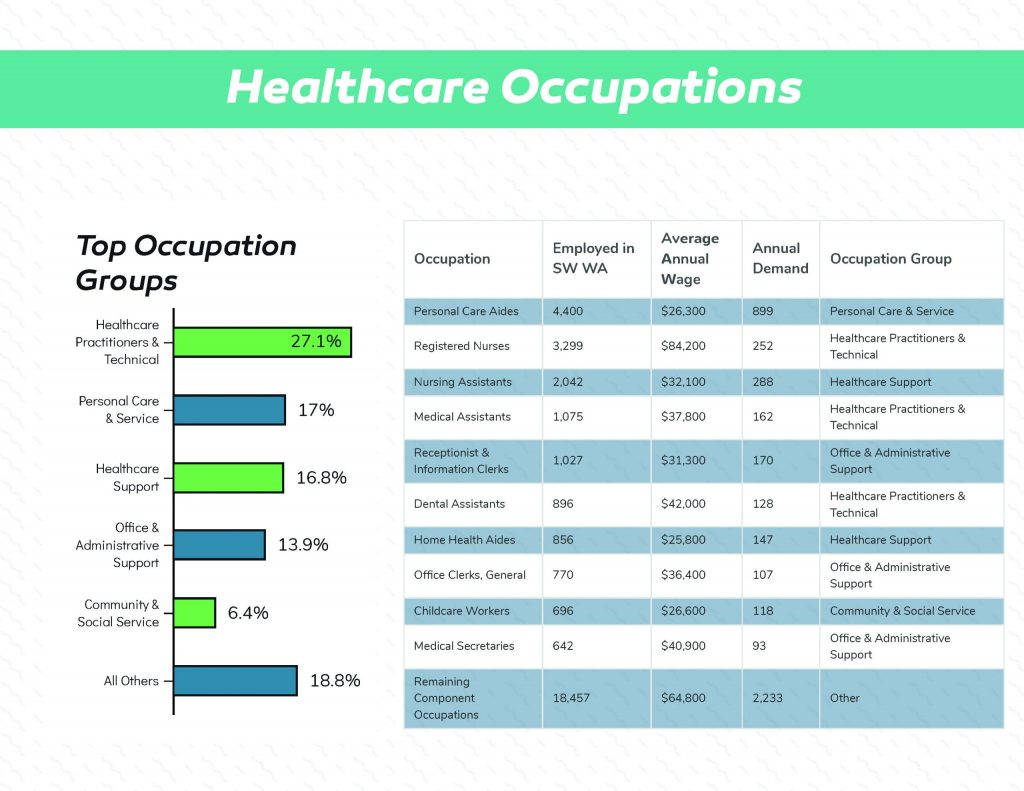 healthcare-industry_q2_2019-web-2