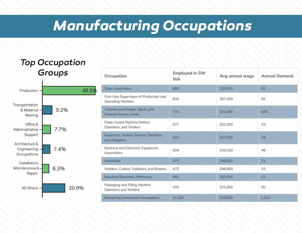 manufacturing-industry_q2_2019-web2-medium